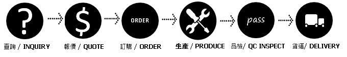 order-flow-icon.png